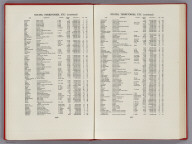 Text Page: (Continued) States, Territories, and Principal Islands of the World