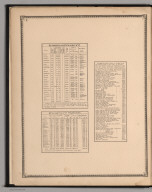 Text: Statistics of Rutland County, Vermont. Rutland County Statistics.