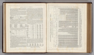 (Text Page) United States of America (continued).