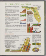 Text Page: Field Crops And Farms