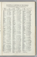 (Text Page) Statistical Gazetteer of the World.