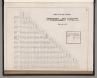 Text: [facsimile] Table of Air-Line Distances, Cumberland County, Maine.