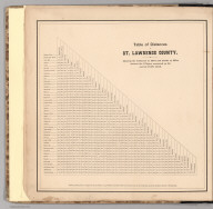 Text: Table of Distances, Saint Lawrence County, New York.