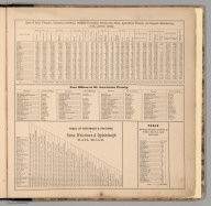Text: (Statistics for St. Lawrence County, New York).
