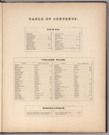 Table of Contents: County Atlas Of Westchester New York.