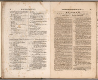 Text: (Supplement to Map No. 13, Spain and Portugal).
