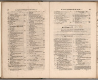 Text: (Supplement to Map No. 13, Spain and Portugal, Nos. 14b,c,d, Mountains of France).