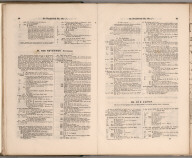 Text: (Supplement to Map Nos. 14b,c,d, Mountains of France).