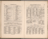 Text: (Supplement to Map Nos. 14b,c,d, Mountains of France and Nos. 35b, 35a Hungary and Transylvania).