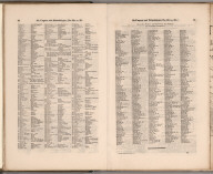 Text: (Supplement to Map Nos. 35b, 35a Hungary and Transylvania).