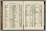 Index Page (4-5): Consulting Index for the Modern Maps