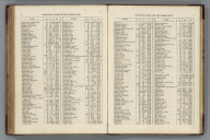 Index Page (6-7): Consulting Index for the Modern Maps