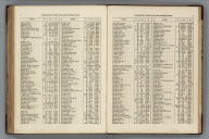 Index Page (8-9): Consulting Index for the Modern Maps