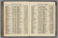 Index Page (10-11): Consulting Index for the Modern Maps
