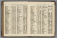 Index Page (12-13): Consulting Index for the Modern Maps