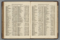 Index Page (14-15): Consulting Index for the Modern Maps