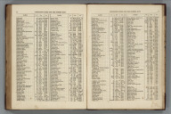 Index Page (16-17): Consulting Index for the Modern Maps