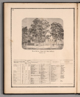 Text: (County Statistics). View: Residence of the Late Major General John Sherman, Durham, New Hampshire.