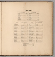 Table of Contents: New Topographical Atlas of Jefferson County, New York.