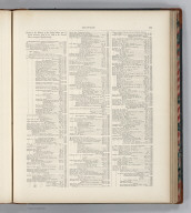 (Text Page) History. Events in the History of the United States and of North America, from A.D. 1492 to the Present Time (1878), arranged Alphabetically.