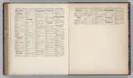 (Text Page) The National Atlas. Professional Directory of Patrons - Continued.