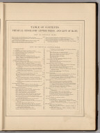 (Table of Contents to) Johnson's New Illustrated Family Atlas Of The World, Was Awarded The First Prize Medal At The Universal Exposition Of 1867, In Paris, With A Treatise On Physical Geography, By A. Guyot, LL.D., With Descriptions, Geographical, Statistical, And Historical ... A Dictionary Of Religious Denominations, Sects, Parties, And Associations, Compiled By Professor Roswell D. Hitchcock, D.D. ... New York: A.J. Johnson, Publisher, 11 Great Jones Street (Near Broadway). MDCCCLXXIV. Entered ... One Thousand Eight Hundred and Seventy, by A.J. Johnson ... New York.