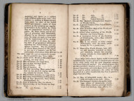 Text Page: (6-7) A List of Maps, Charts, and Geographical Works.