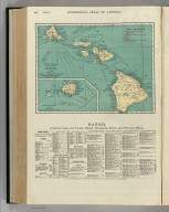 Commercial Atlas of America. Rand McNally Popular Map of Hawaii.