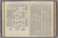 (Text Page) Rhode Island - Counties, Hills, Ponds, rivers, Towns, etc. New York - Counties, Islands, Lakes, Mountains, Rivers, and Towns.