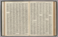 (Text Page) New York - Counties, Islands, Lakes, Mountains, Rivers, and Towns.