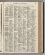 Text Page: New Jersey - Geographical Features.