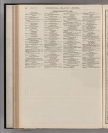 (Text Page) Pennsylvania Electric Lines.