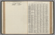 Text Page: Tennessee, Kentucky - Geographical Features.