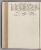 (Text Page) Colorado - Counties, Creeks, Lakes, Mountains, Peaks, Rivers, and Towns.