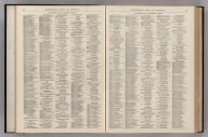 (Text Page) Alphabetical List of All Railroads.