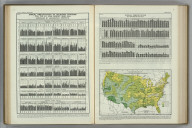 Annual Precipitation at Selected Stations (graphic). Annual Precipitation at Six Long-Record Stations (graphic). Relative Frequency of Annual Precipitation less than 85 per cent of the Average, 1895-1914, Expressed in Percentage. Atlas of American Agriculture. FJM.