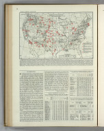 Warm Season Evaporation in Inches. Atlas of American Agriculture. FJM.