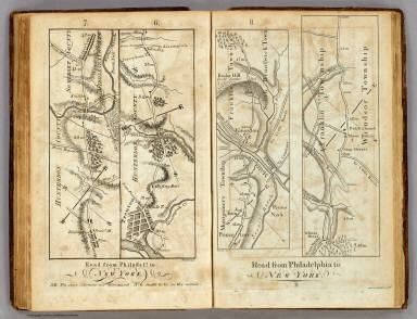Road from Philadelphia to New York. (Maps) 7, 6, 8 and 9. N.B. The above Columns (7, 6) are transposed. No. 6 ought to be on the outside. Shallus, fc.