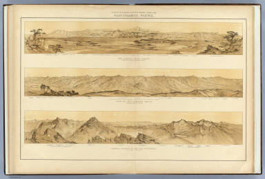 Panoramic Views. / Holmes, William Henry, 1846-1933 ; Hayden, F.V. / 1881
