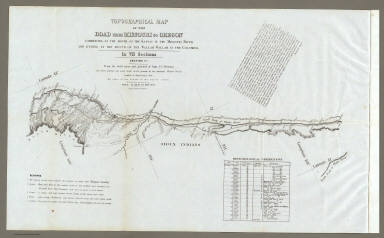 Topographical Map Of The Road From Missouri To Oregon, Commencing At The Mouth Of The Kansas In The Missouri River And Ending At The Mouth Of The Wallah Wallah In The Columbia. In VII Sections. Section III. From the field notes and journal of Capt. J.C. Fremont, and from sketches and notes made on the ground by his assistant Charles Preuss. Compiled by Charles Preuss, 1846 By order of the Senate of the United States ... Lithogr. by E. Weber & Co. Baltimore ...