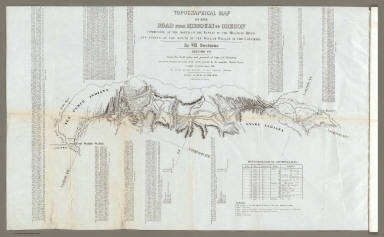 Topographical Map Of The Road From Missouri To Oregon, Commencing At The Mouth Of The Kansas In The Missouri River And Ending At The Mouth Of The Wallah Wallah In The Columbia. In VII Sections. Section VII. From the field notes and journal of Capt. J.C. Fremont, and from sketches and notes made on the ground by his assistant Charles Preuss. Compiled by Charles Preuss, 1846 By order of the Senate of the United States ... Lithogr. by E. Weber & Co. Baltimore ...