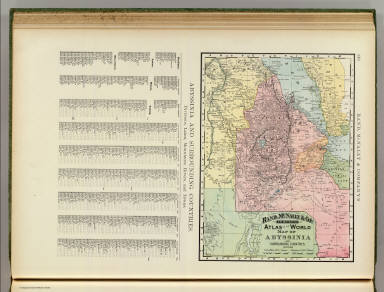 Rand, McNally & Company's indexed atlas of the world map of Abyssinia and surrounding countries. Copyright 1893, by Rand, McNally & Co. (Chicago, 1897)