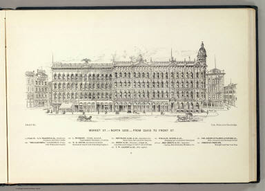 Market N side Davis-Front. / Illustrated Directory Company; Glover, E. S. / 1895