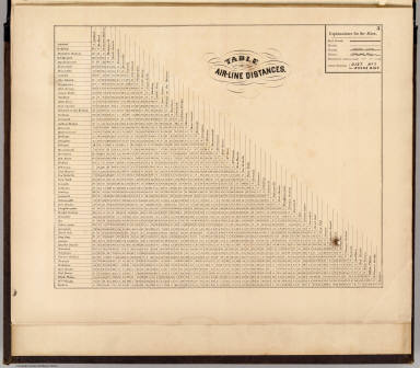 Table of distances. / Beers, F. W. (Frederick W.) / 1868