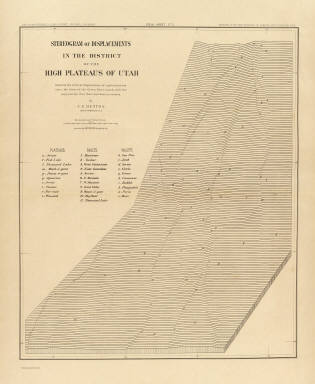 Stereogram of displacements in the district of the high plateaus of Utah. / Dutton, Clarence E. (Clarence Edward), 1841-1912; Geographical and Geological Survey of the Rocky Mountain Region (U.S.) / 1879