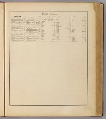Index: Minnesota illustrated historical atlas. / Andreas, A. T. (Alfred Theodore), 1839-1900 / 1874