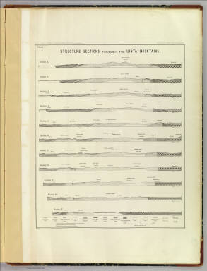 Structure sections through the Uinta Mountains. U.S. G. and G. Survey, 2d. Div., J.W. Powell, geologist in charge. Geology of the Unita Mountains. (Julius Bien Lith.)