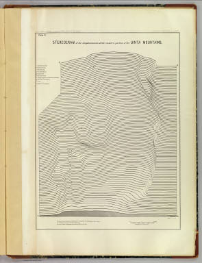Stereogram of the displacements of the eastern portion of the Uinta Mountains. U.S. G. and G. Survey, 2d. Div., J.W. Powell, geologist in charge. Geology of the Unita Mountains. (Julius Bien Lith.)