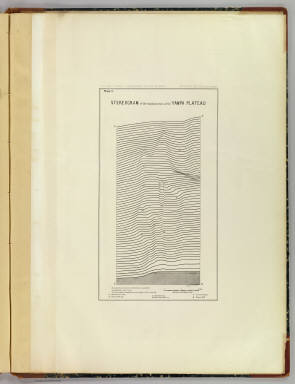 Stereogram of the displacements of the Uinta Mountains. / Geological and Geographical Survey of the Territories (U.S.); Powell, John Wesley, 1834-1902 / 1876