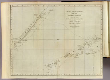 Discoveries S. Pacific Ocean. / Cook, James, 1728-1779 / 1777